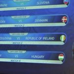 Hasil Undian Play-off Euro 2016