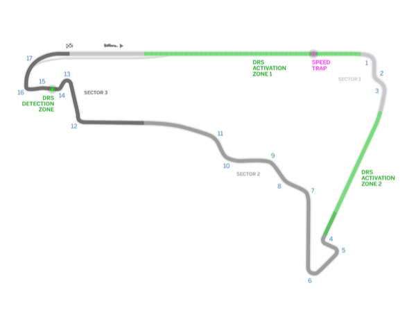 Layout Mexican GP 2015